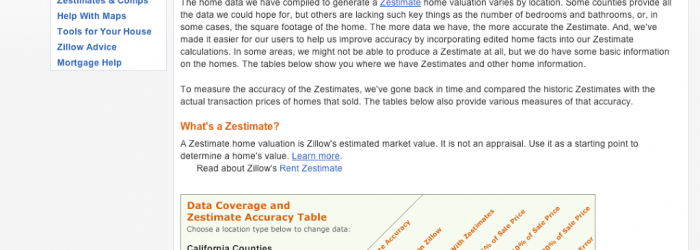 Zillow, Zestimates, Love and Hate